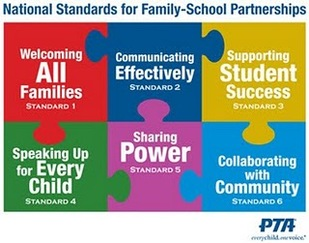importance of parental involvement in their children education essay This law now includes many of the parent involvement provisions of the parent act and, for the first time remind parents and teachers that they are allies in the quest for their child ' s education attend school board meetings regularly.